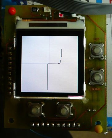 Nokia LCD interface