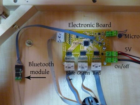 carte bluetooth